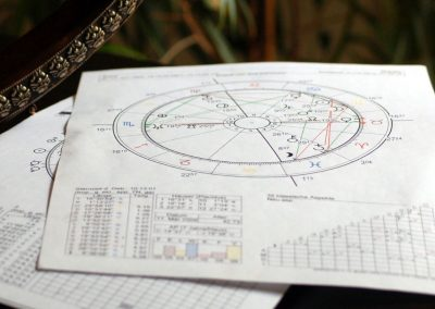 Astrology and Moonology